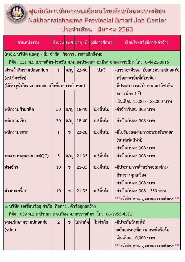 JOB-03-2560-page-002