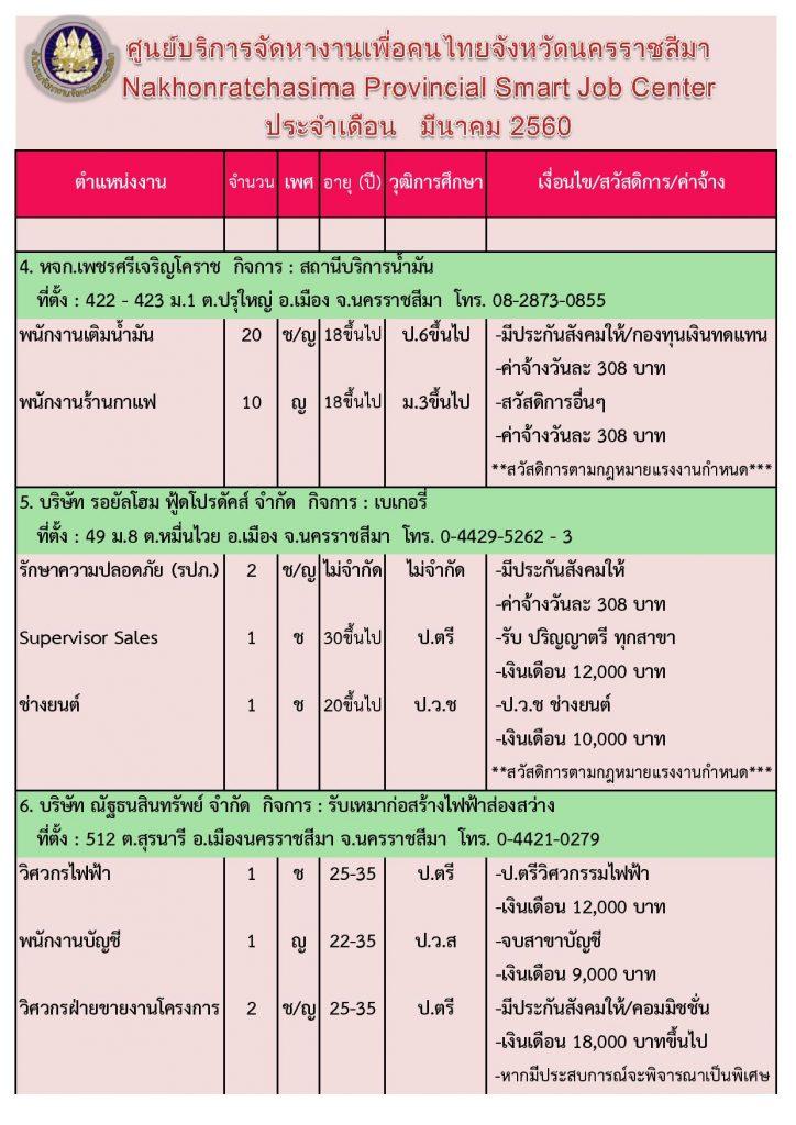 JOB-03-2560-page-003