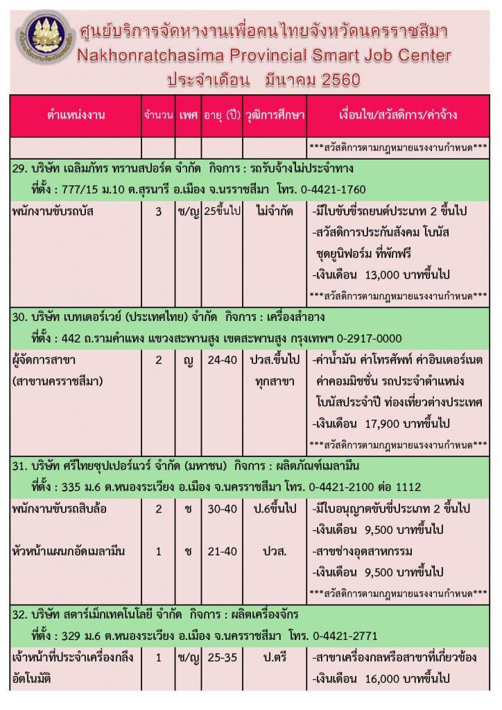 JOB-03-2560-page-011