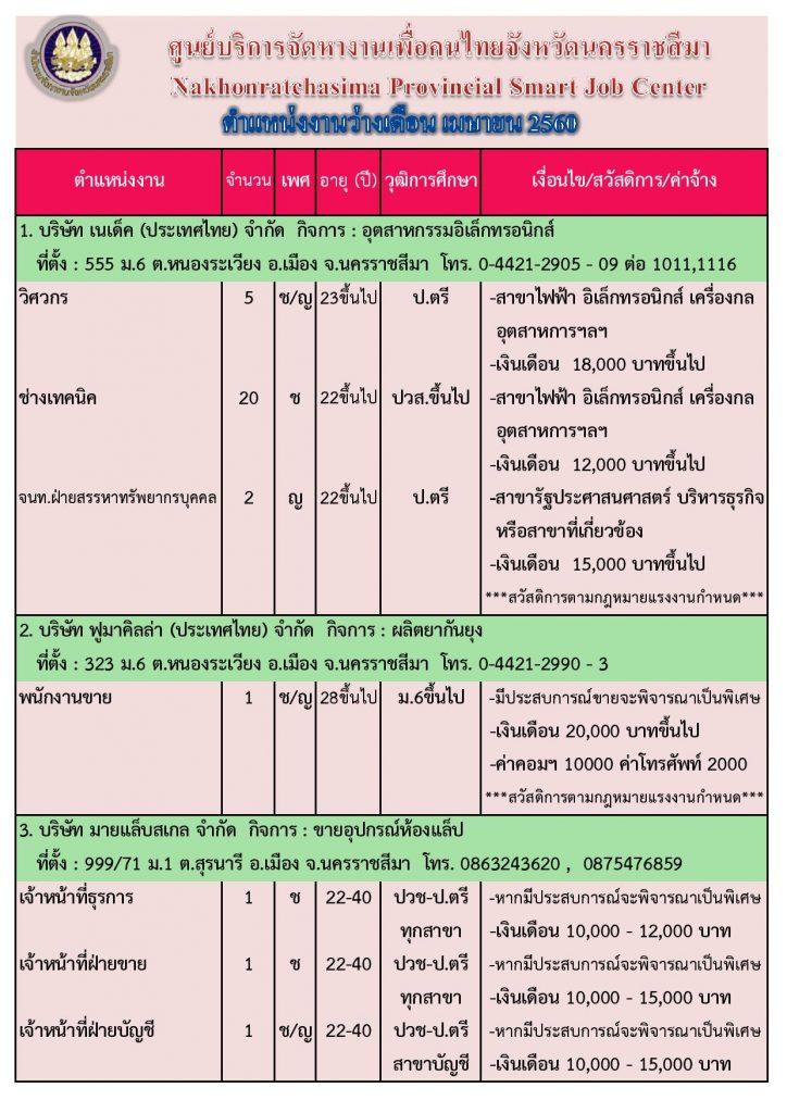 JOB-04-2560-page-001