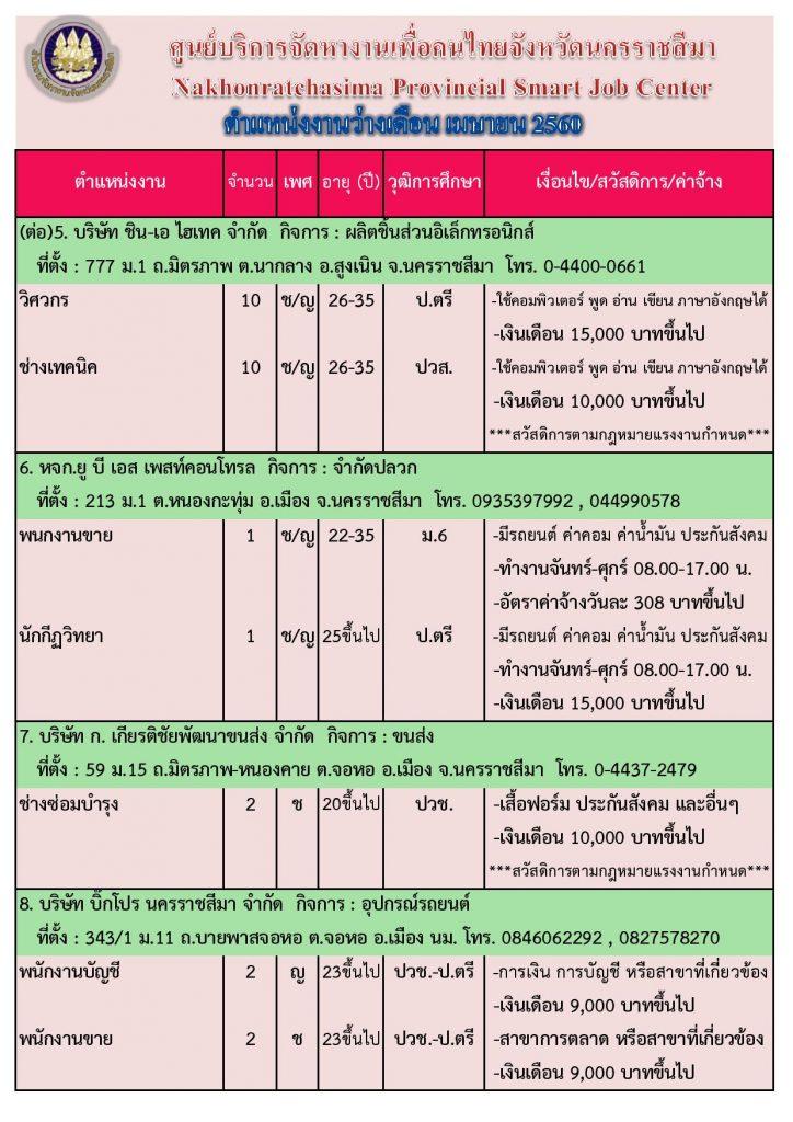 JOB-04-2560-page-003