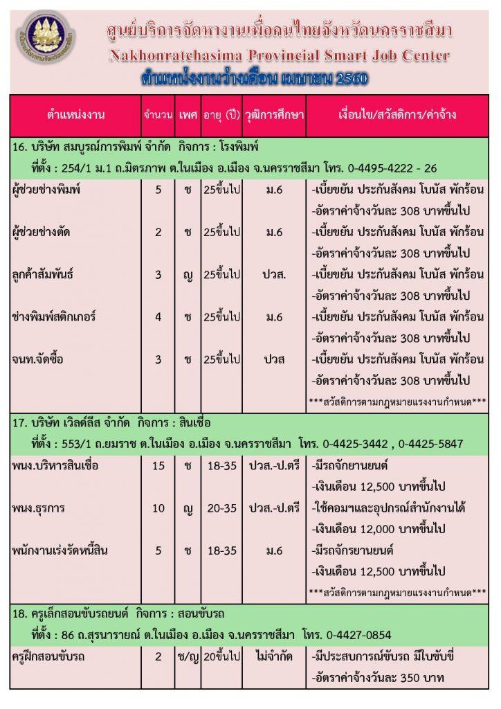 JOB-04-2560-page-006