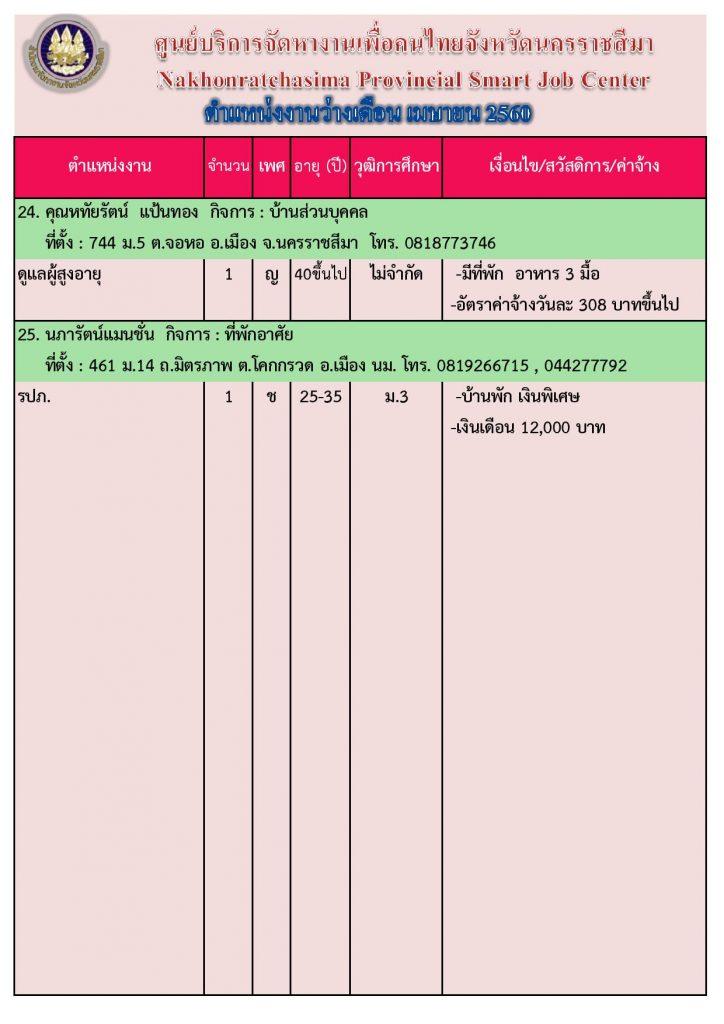 JOB-04-2560-page-009