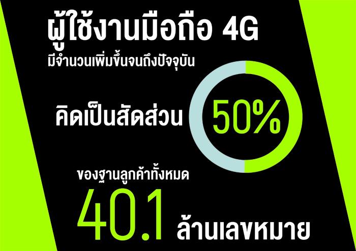 Info Graphic CS5