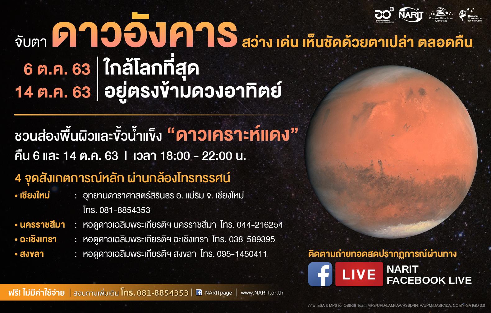 """เลขสวย! 6 และ 14 ตุลาคมนี้ ชวนจับตา """"ดาวอังคารใกล้โลกและอยู่ตรงข้ามดวงอาทิตย์"""""""