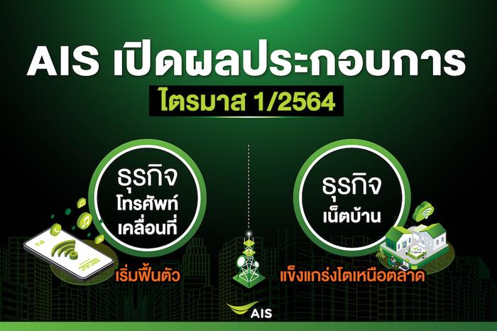 AIS เผยผลประกอบการไตรมาส 1/2564 ทำรายได้รวม 45,861 ล้านบาท เติบโต 7%ธุรกิจโทรศัพท์เคลื่อนที่เริ่มฟื้นตัว