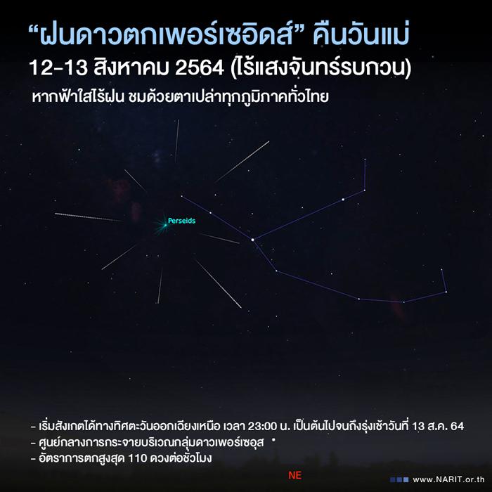 """ลุ้นชม !""""ฝนดาวตกเพอร์เซอิดส์"""" คืนวันแม่ หากฟ้าใสไร้ฝนชมด้วยตาเปล่าทุกภูมิภาคทั่วไทย"""